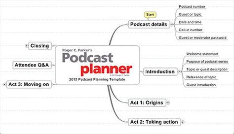 podcast template mindjet dashboard series plan produce and track your podcasts with mindmanager part ii