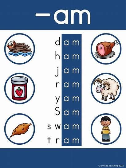 Kindergarten Word Short Posters Am Phonics Families