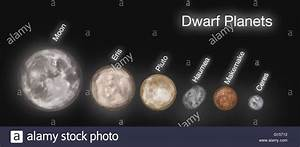 Dwarf planets. Six dwarf planets in a row showing their ...