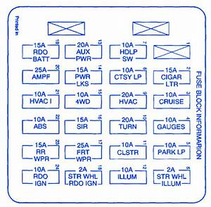 Chevrolet Trailblazer 2001 Fuse Box  Block Circuit Breaker Diagram  U00bb Carfusebox