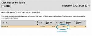HK SQL Server Doctor: 三月 2015