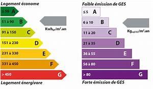 comment obtenir un meilleur dpe grace a brico depot With classe energie e maison 0 immobilier letiquette energie est obligatoire