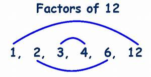 11 Plus: Key Stage 2 Maths: Factors and Multiples, How to ...  Factor