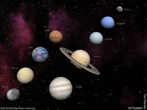 All Planets Solar System