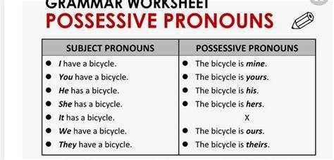 possessive pronouns grammar quiz quizizz