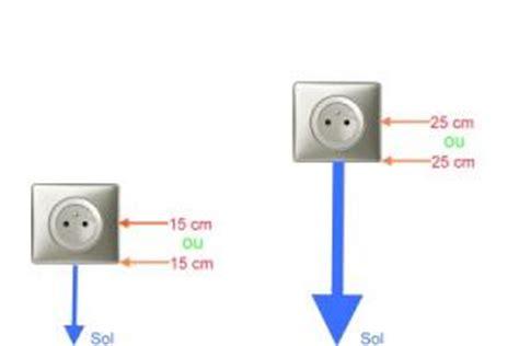 hauteur des prises dans une cuisine hauteur des prises
