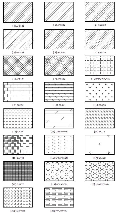 Free Autocad Wood Hatch Patterns
