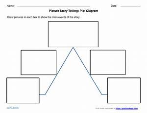 Plot Of A Story Png Transparent Plot Of A Story Png Images