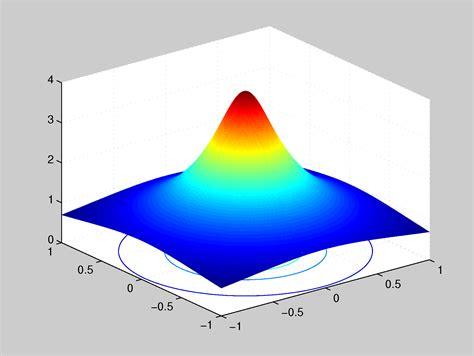 matlab color maps  svg   stack overflow