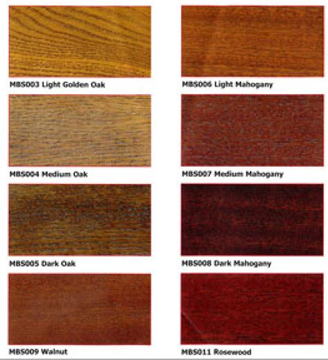 Farbe Eiche by Oak Colour Chart The Kitchens And Furniture Workshop