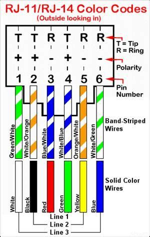 phone wiring diagram telephone socket wiring diagram