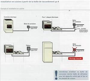 Branchement Electrique Volet Roulant Sur Prise De Courant : branchement four et plaques lectriques sur la m me prise ~ Dailycaller-alerts.com Idées de Décoration