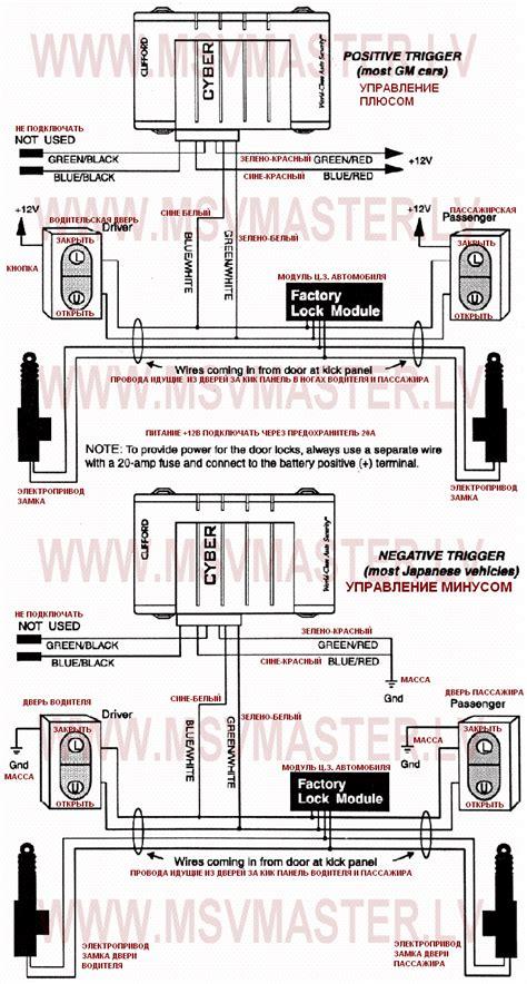 Clifford Car Alarm Wiring Diagram Somurich