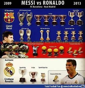 Messi vs Ronaldo stats Since 2009. Messi is better ...