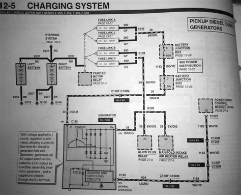 Dual Alternater Install Any Wiring Diagrams Out There