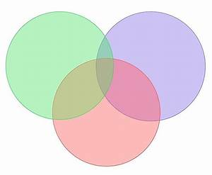 3 Colored Venn Diagram On White Background  Posters By