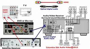 Diagram For Hooking Up A Samsung Surround Sound To A Dish Network Receiver