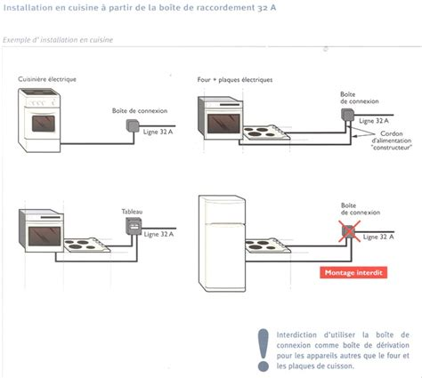 norme gaz cuisine questions réponses électricité problème cumul branchement des appareils électroménagers