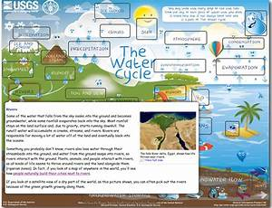 Our Interactive Water