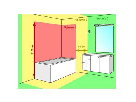spot salle de bain norme id 233 es de d 233 coration et de mobilier pour la conception de la maison