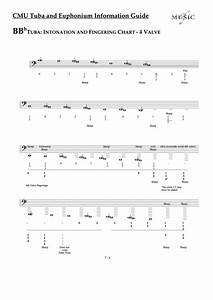 Saxophone Chart Pdf Bbb Tuba Intonation And Chart 4 Valve