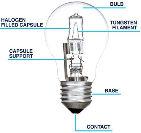 Work Light Bulbs by Best Led Bulbs Small Medium Large Buyers Guide