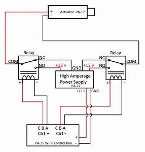 Wifi Control Of High Current Linear Actuators