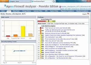 Test Firewall Rules To Prevent Network Hacks