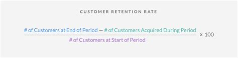 Countly  What Is Customer Retention?. Refrigerator Repair Aurora Co. Solar Purchase Power Agreement. How To Get Personal Training Clients. Workers Compensation Attorney Philadelphia. The Olive Tree Hotel Jerusalem. Mobile Nursing And Rehabilitation Center. Fedex Printing Business Cards. Neglect In Nursing Home Booklet Printing Miami