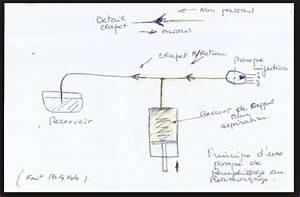 Prise D Air Circuit Gasoil : d marreur berlingo 2 0l hdi page 2 r paration m canique aide panne auto forum autocadre ~ Medecine-chirurgie-esthetiques.com Avis de Voitures