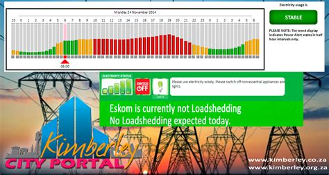 Schedules, info, and how it affects you. Kimberley Load Shedding Today - Kimberley City Info