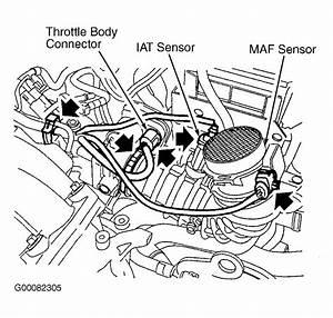 2003 Land Rover Freelander Serpentine Belt Routing And