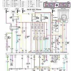 13 Best Mustang Fuse Diagrams Images