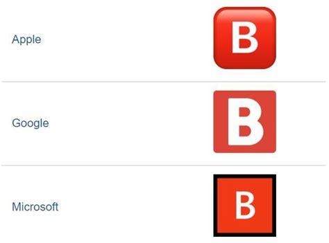 B Meme - b button emoji know your meme