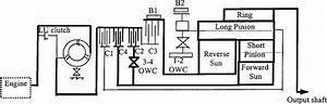 The Schematic Diagram Of The Btr Four
