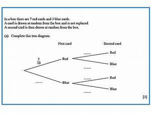 Probability Tree Diagram