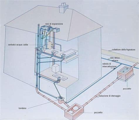Impianto Idraulico Appartamento by Impianto Idraulico