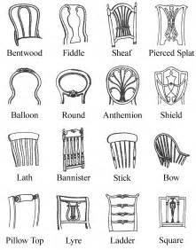 kitchen furniture names style prop agenda