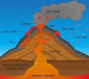Bardarbunga Volcano Vector Vector