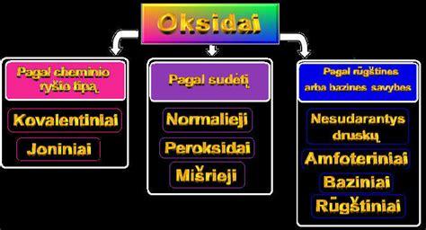 klasifikacija