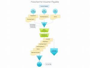 Accounts Payable Flowchart