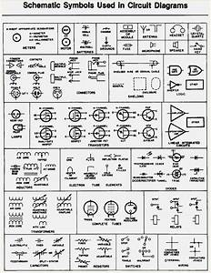 Electrical Symbol Chart Electricity Magnetism