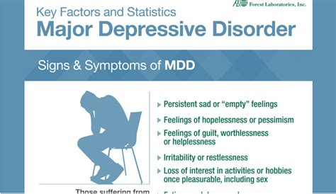 Depression Disorders Famous People With Major Depressive Disorder Hrfnd