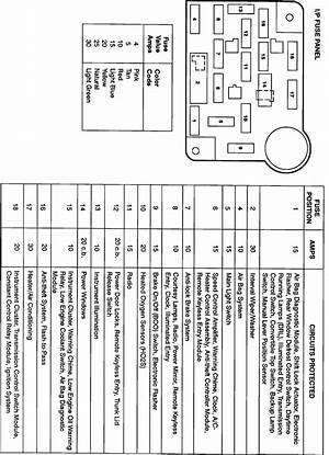 Gesficonlinees1995 F53 Fuse Diagram 1802 Gesficonline Es