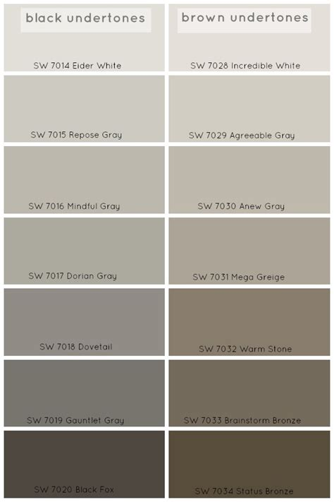 grey paint colors with brown undertones how to choose the grey paint color brody