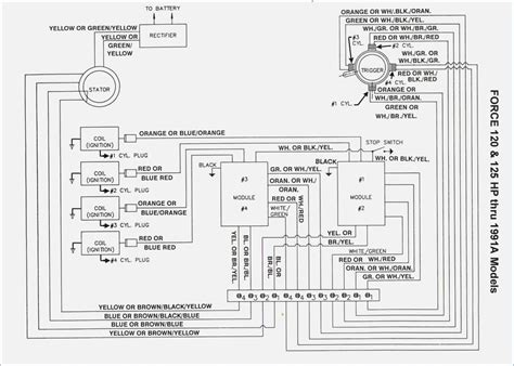 Bayliner Boat Wiring Diagram Auto Electrical
