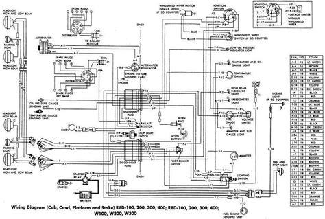 1963 impala headlight switch wiring diagram 1963 impala headlight switch wiring diagram 43 wiring