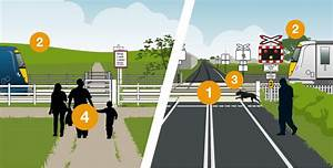 Level Crossings For Pedestrians