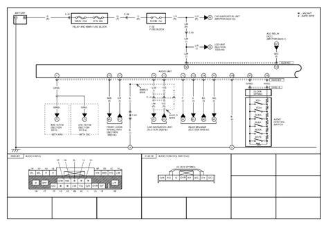 International Fuse Box Online Wiring Diagram