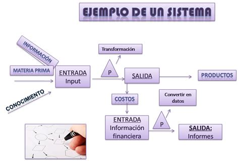 Enfoque De Sistemas El Enfoque De Sistemas. Cover Letter Template For Design Job. Cover Letter Template Rn. Resume Builder Free Download Windows 10. Resume Builder Linkedin Word. Apology Letter For Resignation Without Notice. Letter Of Intent Science Example. Cover Letter Example Digital Marketing. Resume Summary Examples Entry Level It